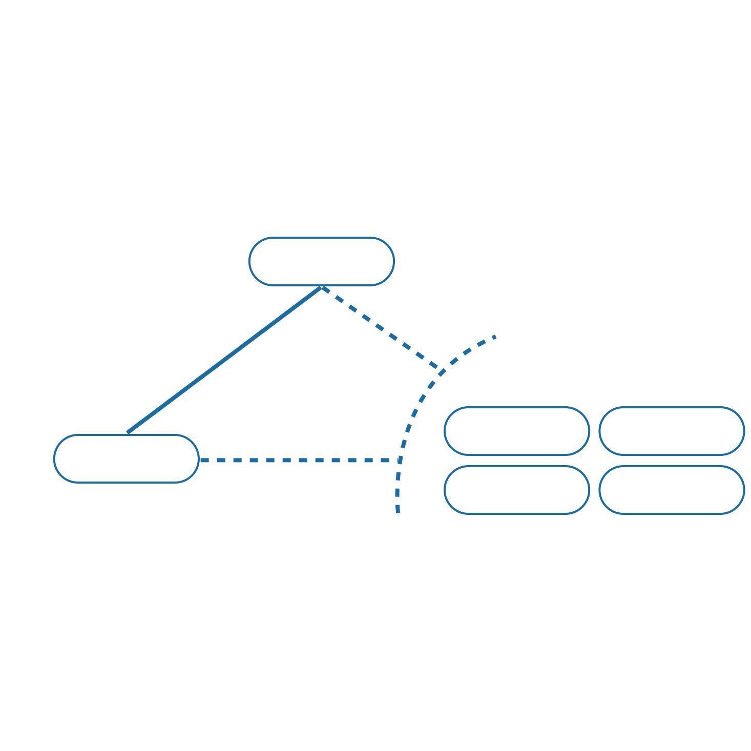 Escrow Alliance Model Collectieve escrowregeling voor broncode -