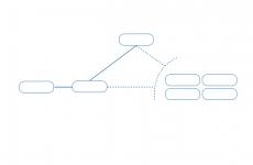 Model Collectieve escrowregeling voor ontwikkelaars en distributeurs